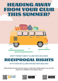 Reciprical rights posters 01