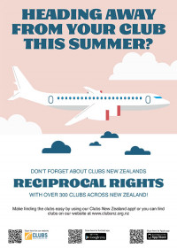Reciprical rights posters 02